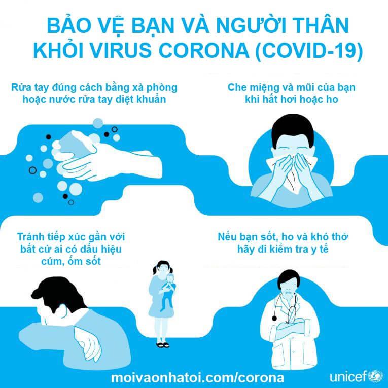 วิธีการป้องกันไวรัส corona covid-19 ได้รับการปรับปรุงอย่างต่อเนื่อง