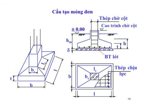 Cos'è una struttura a piede singolo?