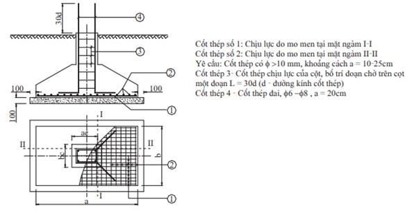 basamento singolo in acciaio strutturale