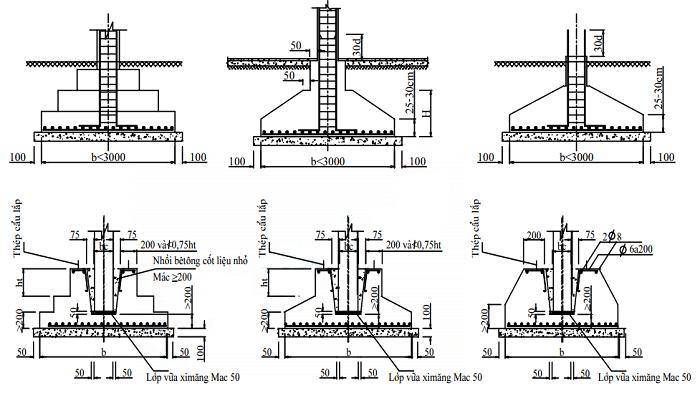 tiêu chuẩn thiết kế móng đơn